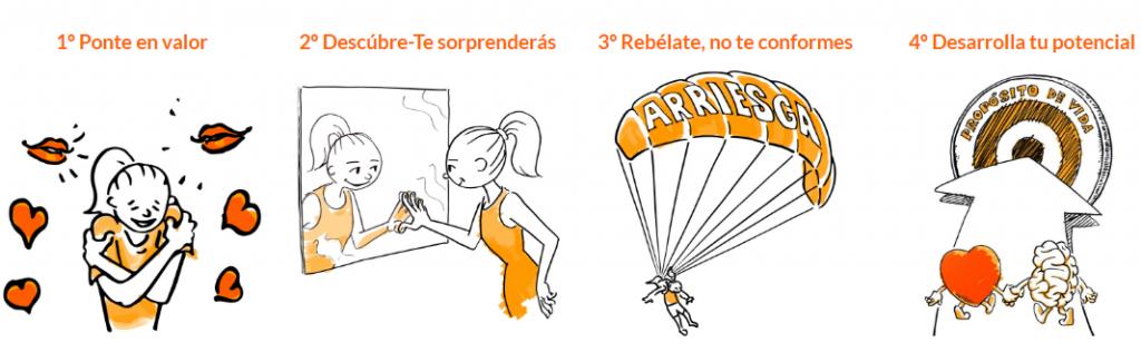 método reinícate1
